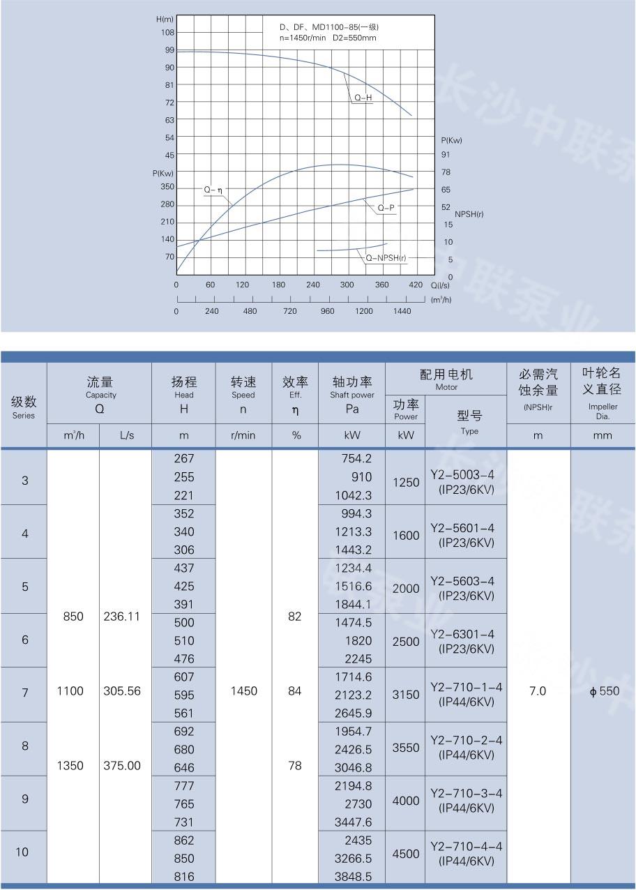 自平衡多级泵D、DG、DF、MD(P)1100-85参数