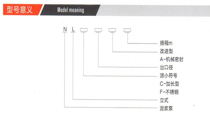 NL系列污水泥浆泵型号意义