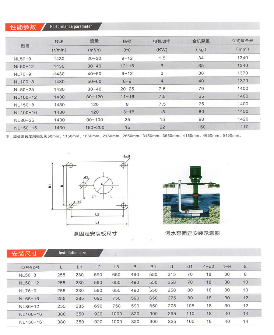 NL系列污水泥浆泵性能参数和安装尺寸