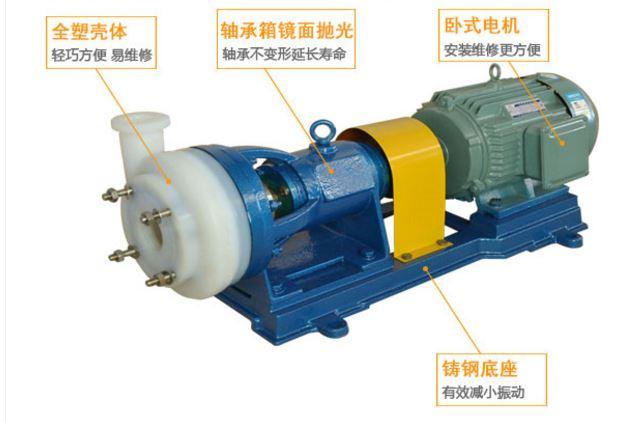 FSB(L)氟塑料合金离心泵-厂家