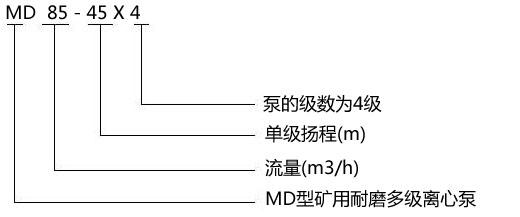 MD85-45X4型耐磨矿用多级泵型号意义