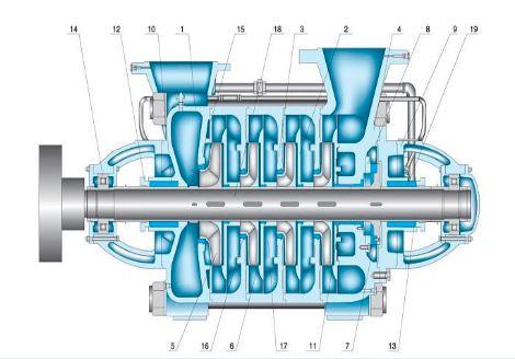 MD型煤矿用多级泵结构图