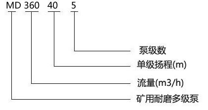 MD360-40X5型矿用多级泵型号意义