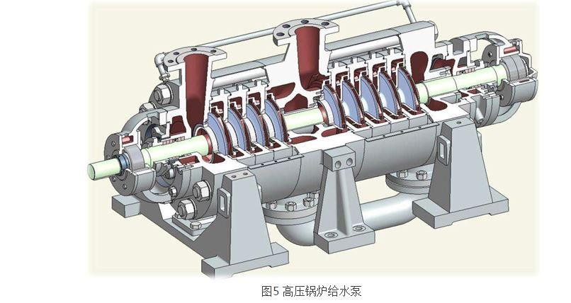 图5 高压锅炉给水泵