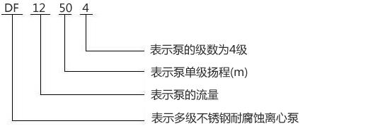 DF12-50X4型不锈钢多级离心泵型号意义