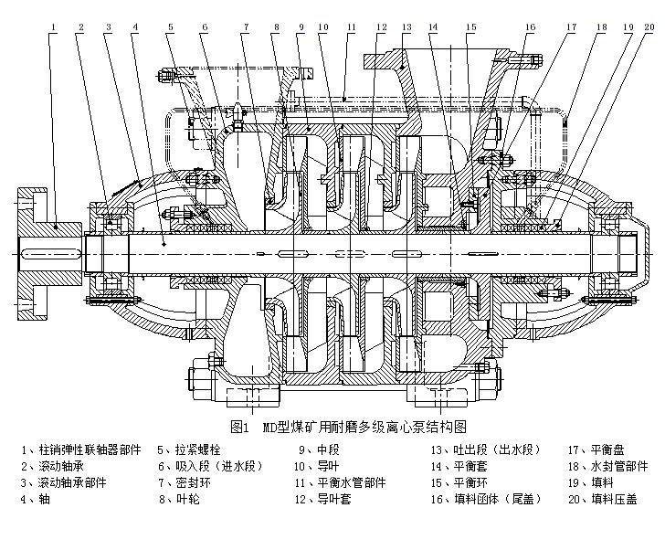 MD型矿用耐磨多级泵结构图